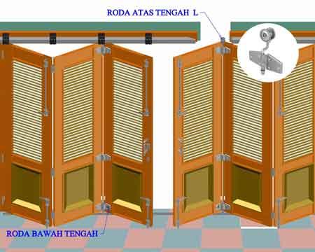 Sistem Pemasangan - Pemasangan Pintu Lipat
