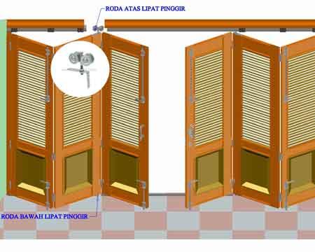 Sistem Pemasangan - Pemasangan Pintu Lipat Pinggir