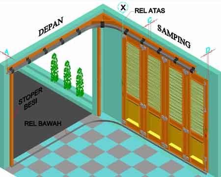 Sistem Pemasangan - Pemasangan Pintu Garasi Tikung