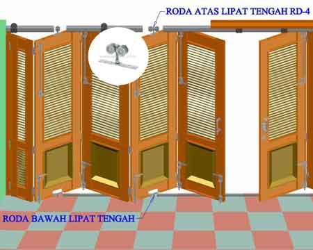 Sistem Pemasangan - Pemasangan Pintu Lipat Tengah