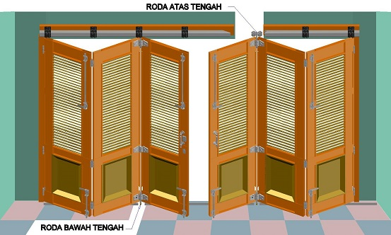 Pemasangan - Pemasangan Pintu Lipat